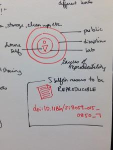 Open Data Sketchnote