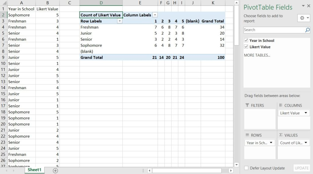 Pivot table showing use of columns and wizard settings