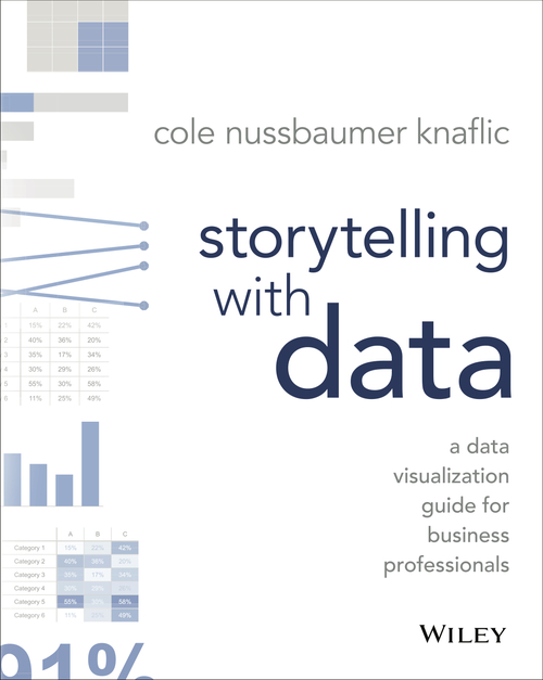 "Cover image of the book ""Storytelling with Data"""
