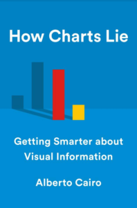 How Charts Lie cover image